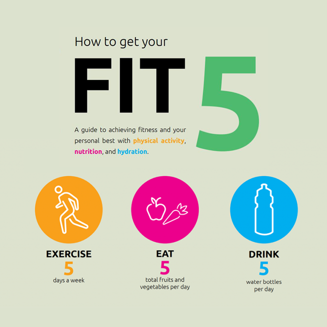 fit5 graphic